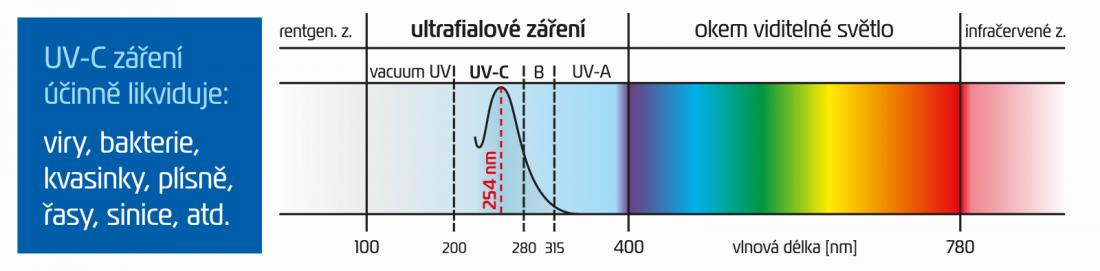 uv_cz.png